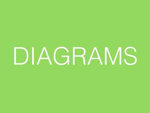 DIAGRAMS.001 copy